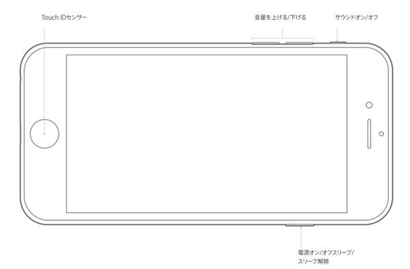 IPhone6sボタン位置
